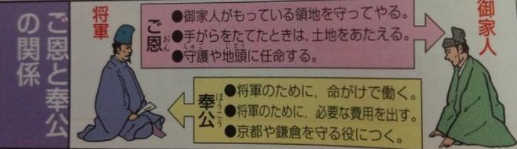 鎌倉時代(1185-1333)・日本史10―「中学受験+塾なし」の勉強法!