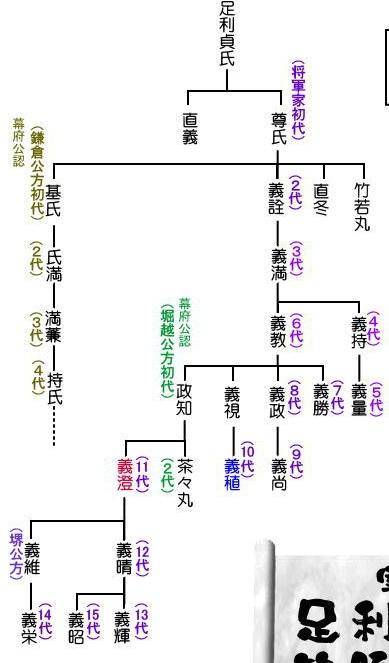 室町時代(1336年~1573年)・日本史11―「中学受験+塾なし」の勉強法!