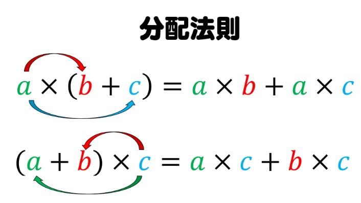 分配法則(計算の工夫)/a×b+a×c=a×(b+c)・算数/youtube音声動画付き―「中学受験+塾なし」の勉強法・教え方