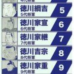 江戸時代(1603年~1867年)の概略―中学受験+塾なしの勉強法