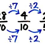 既約分数のテクニック・解き方は2つでOK!―「中学受験+塾なし」の勉強法