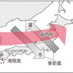 日本の天気(偏西風・気団・四季+梅雨):天気⑤―「中学受験+塾なし」の勉強法